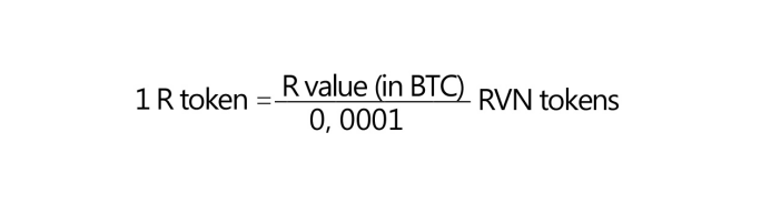 Revain formula for exchange