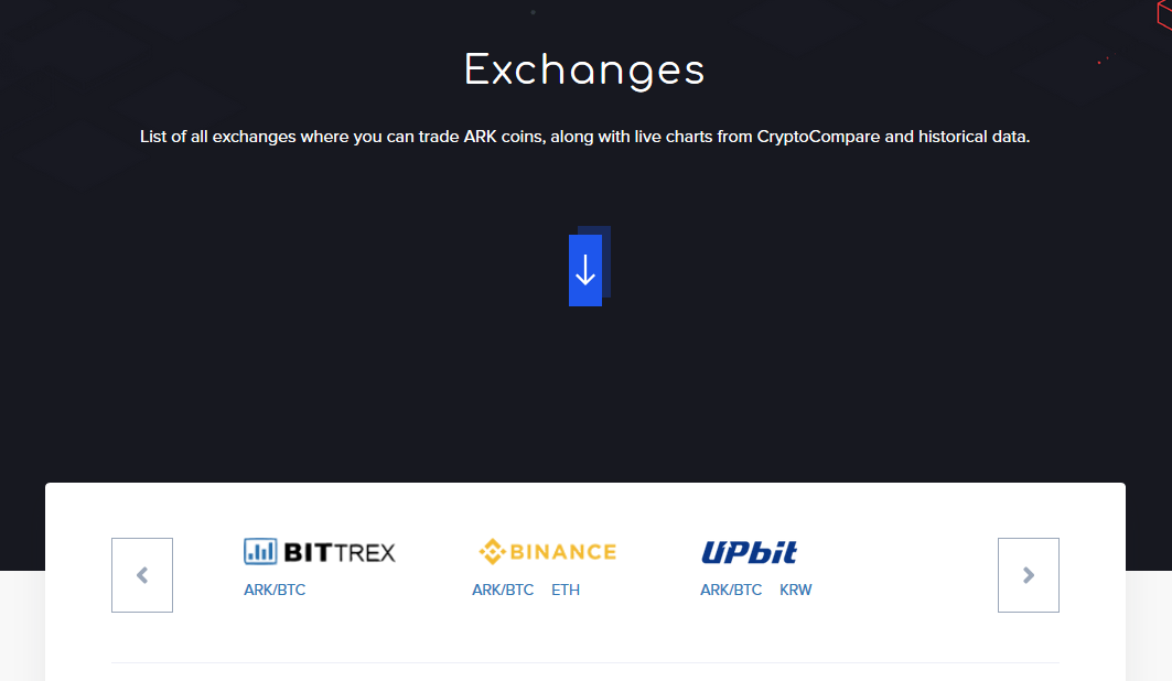 Ark (ARK) Trading Exchange Sites