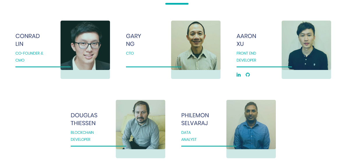 fintrux founding team